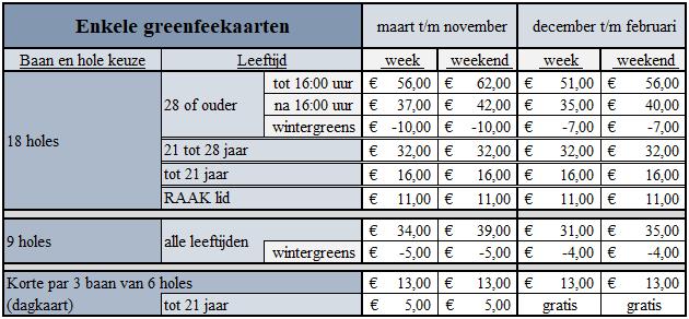 Greenfee tarieven 2019 Golfbaan de Voortwisch Golf & Country Club Winterswijk